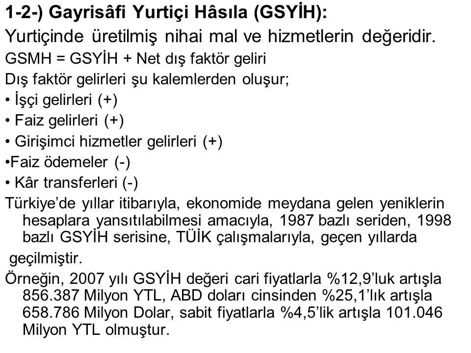 1-2-) Gayrisâfi Yurtiçi Hâsıla (GSYİH): Yurtiçinde üretilmiş nihai mal ve hizmetlerin değeridir.