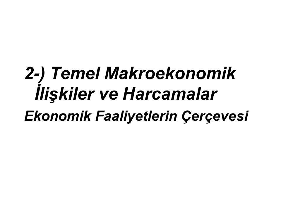 2-) Temel Makroekonomik İlişkiler ve Harcamalar Ekonomik Faaliyetlerin Çerçevesi