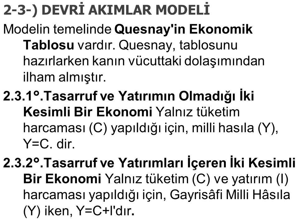2-3-) DEVRİ AKIMLAR MODELİ Modelin temelinde Quesnay in Ekonomik Tablosu vardır.