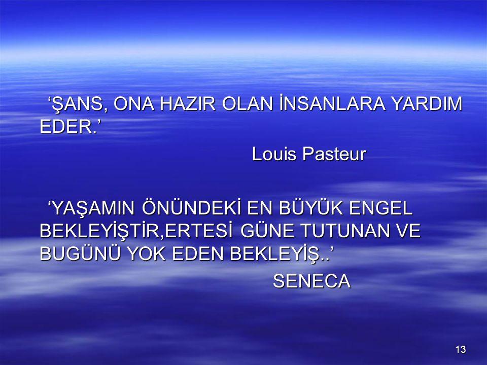 13 'ŞANS, ONA HAZIR OLAN İNSANLARA YARDIM EDER.' 'ŞANS, ONA HAZIR OLAN İNSANLARA YARDIM EDER.' Louis Pasteur Louis Pasteur 'YAŞAMIN ÖNÜNDEKİ EN BÜYÜK ENGEL BEKLEYİŞTİR,ERTESİ GÜNE TUTUNAN VE BUGÜNÜ YOK EDEN BEKLEYİŞ..' 'YAŞAMIN ÖNÜNDEKİ EN BÜYÜK ENGEL BEKLEYİŞTİR,ERTESİ GÜNE TUTUNAN VE BUGÜNÜ YOK EDEN BEKLEYİŞ..' SENECA SENECA