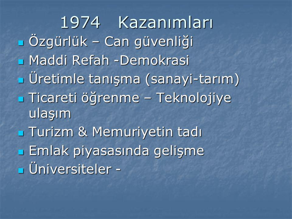 Türkiyesiz Kıbrıs Türkü Yaşayamaz.