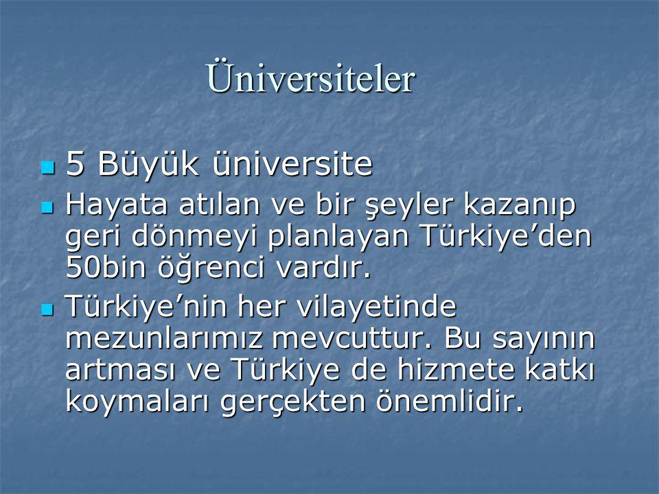 104 Ülkeden Kuzey Kıbrıs'ımız da öğrenci bulunmaktadır.