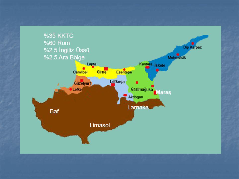 Maraş Larnaka Baf Limasol %35 KKTC %60 Rum %2.5 İngiliz Üssü %2.5 Ara Bölge