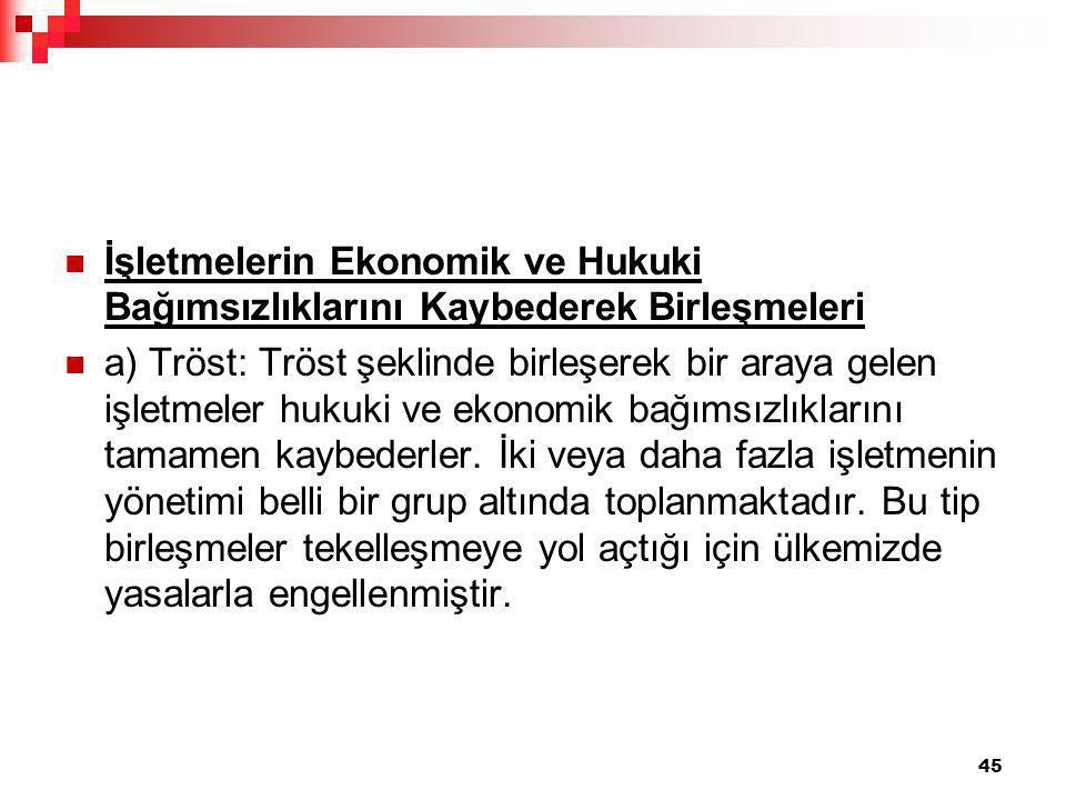 İşletmelerin Ekonomik ve Hukuki Bağımsızlıklarını Kaybederek Birleşmeleri a) Tröst: Tröst şeklinde birleşerek bir araya gelen işletmeler hukuki ve eko