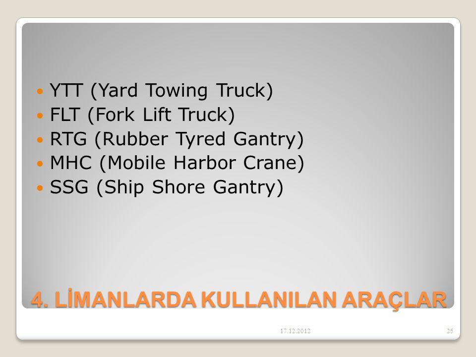 4. LİMANLARDA KULLANILAN ARAÇLAR YTT (Yard Towing Truck) FLT (Fork Lift Truck) RTG (Rubber Tyred Gantry) MHC (Mobile Harbor Crane) SSG (Ship Shore Gan