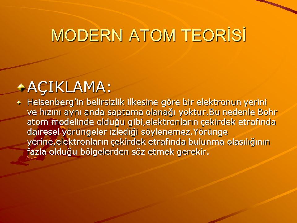MODERN ATOM TEORİSİ Modern atom teorisinin temel varsayımına göre,elektron gibi çok küçük tanecikler ile ilgili ölçümlerde bir belirsizlik vardır.Çok