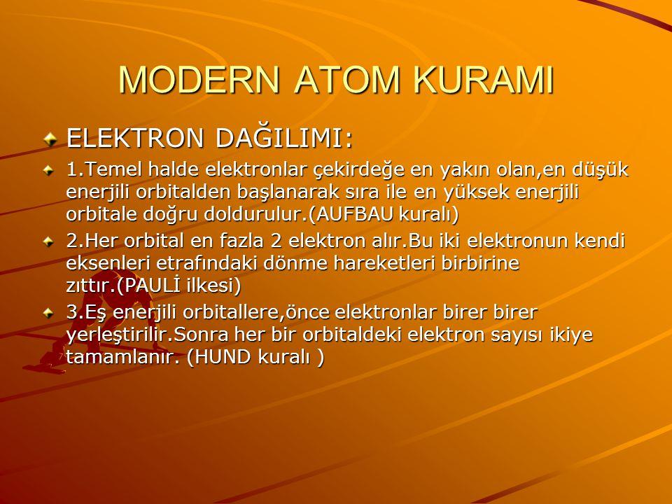 MODERN ATOM KURAMI