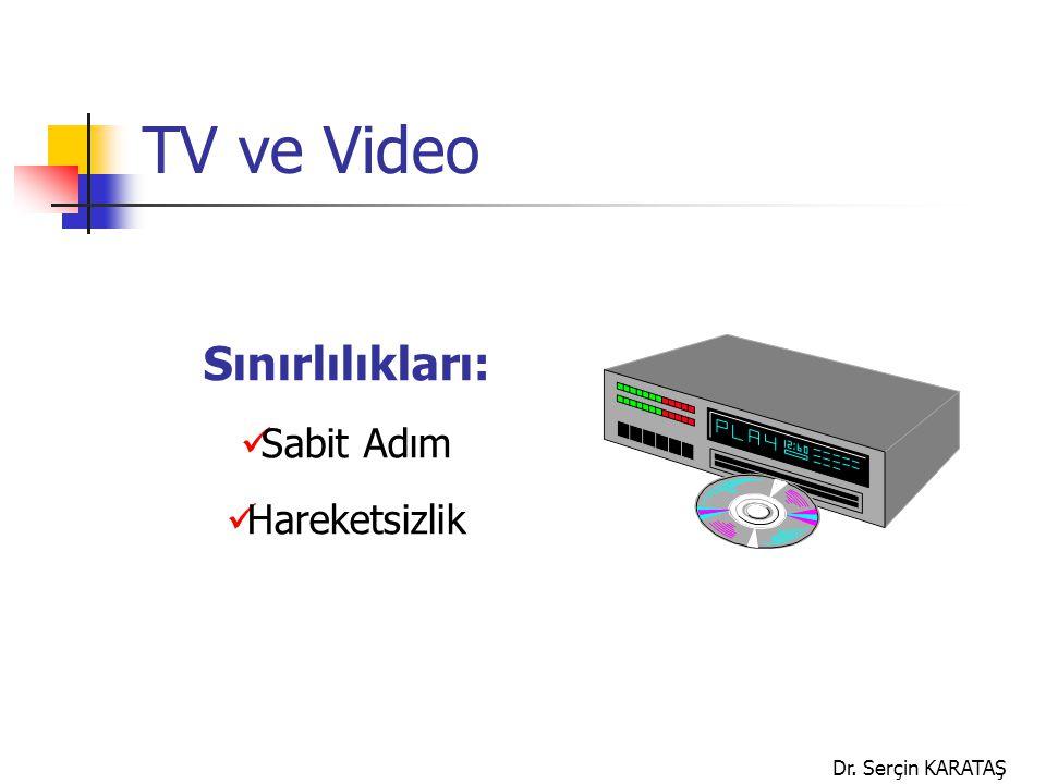 Dr. Serçin KARATAŞ TV ve Video Sınırlılıkları: Sabit Adım Hareketsizlik