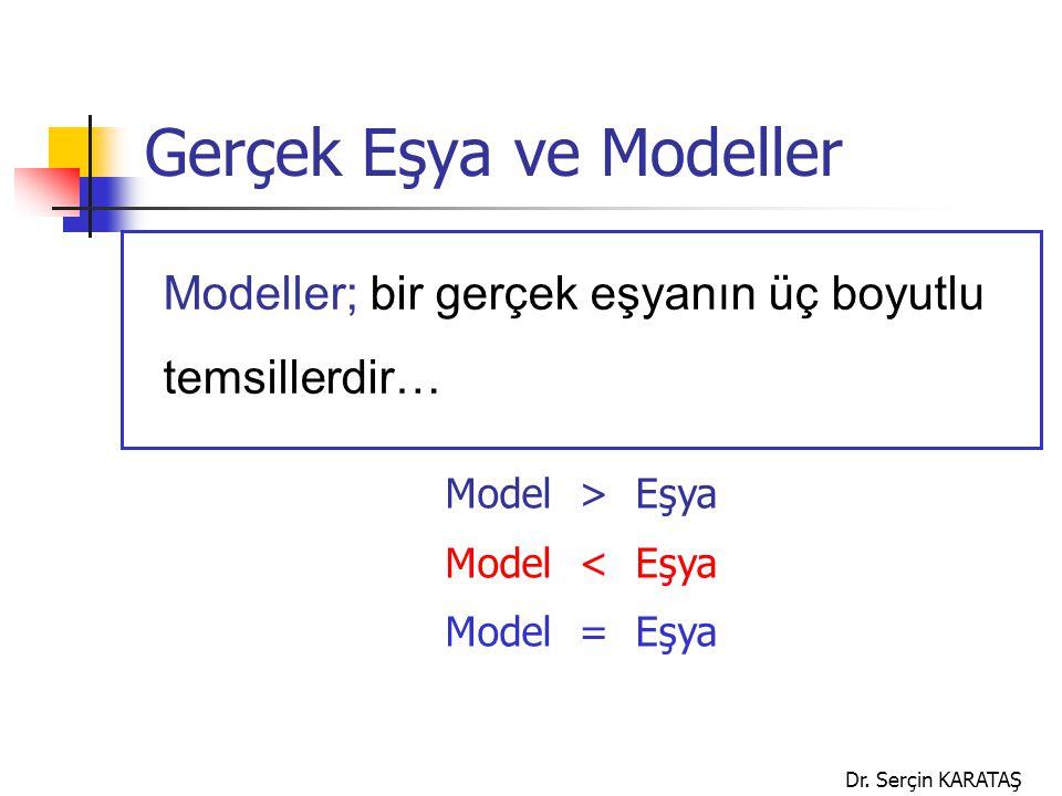 Dr. Serçin KARATAŞ Gerçek Eşya ve Modeller Modeller; bir gerçek eşyanın üç boyutlu temsillerdir… Model > Eşya Model < Eşya Model = Eşya