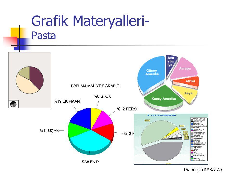 Dr. Serçin KARATAŞ Grafik Materyalleri- Pasta
