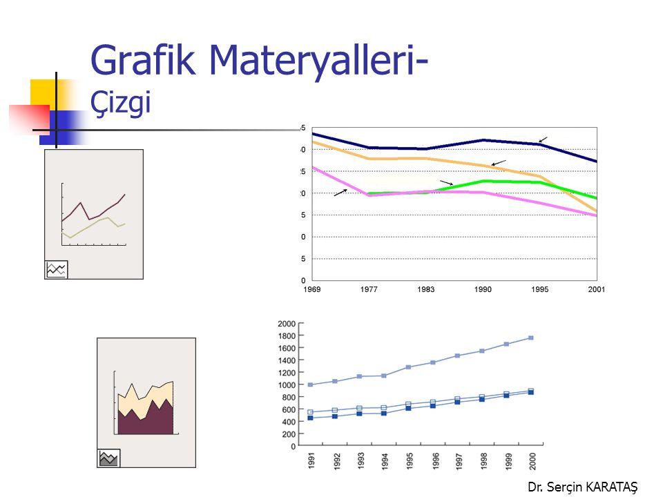 Dr. Serçin KARATAŞ Grafik Materyalleri- Çizgi