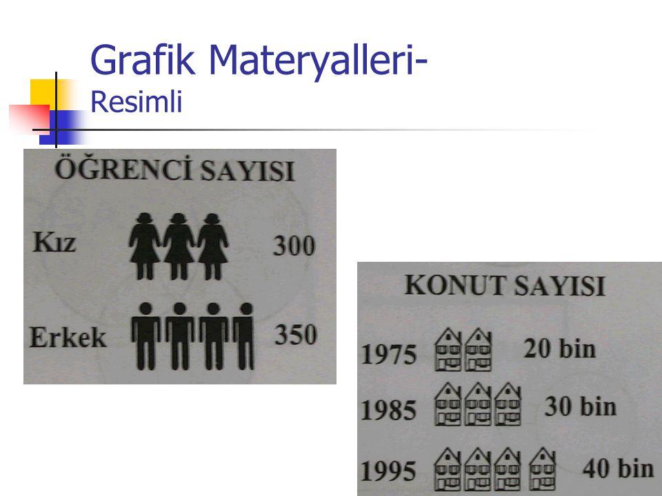 Dr. Serçin KARATAŞ Grafik Materyalleri- Resimli