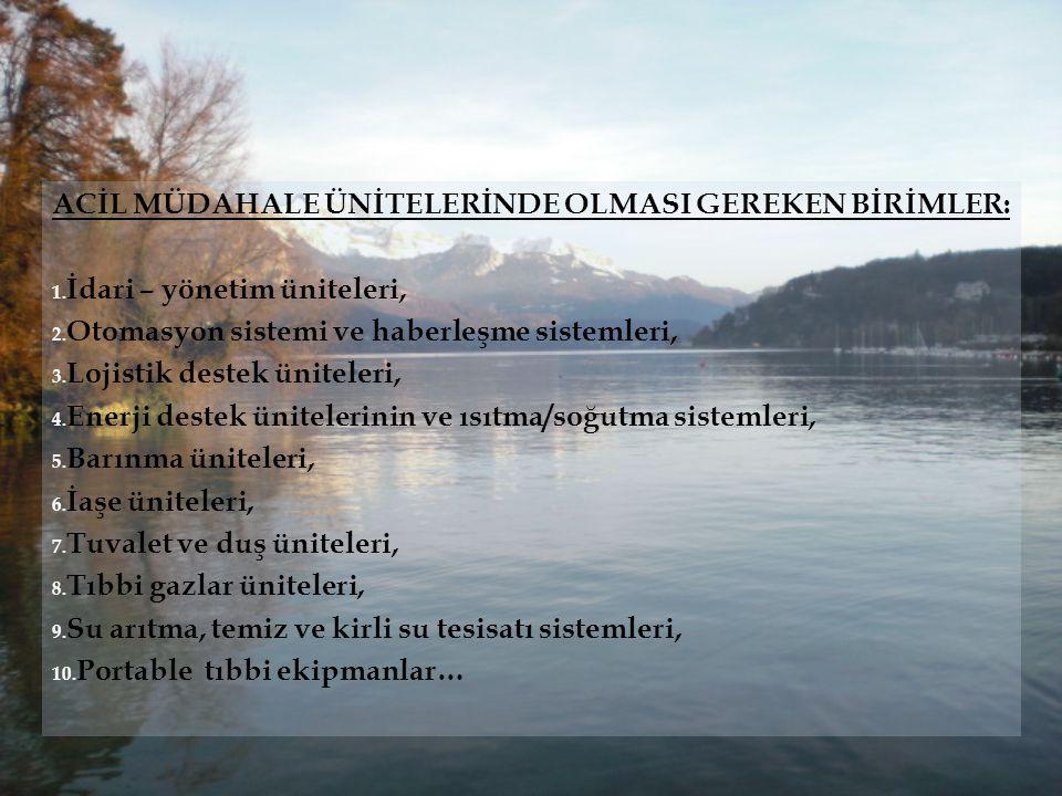 17.12.2014Hasta Güvenliği Kongresi-İstanbul 33 KİRLİKİRLİ TEMİZTEMİZ ÇADIR KONTYN. KİTLE DEKONTAMİNASYON SİSTEMİ KİTLE DEKONTAMİNASYON SİSTEMİ