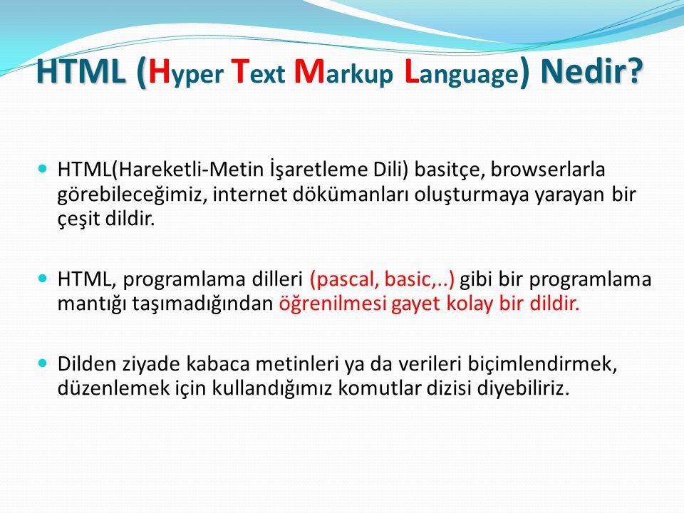 HTML (Nedir? HTML (H yper T ext M arkup L anguage ) Nedir? HTML(Hareketli-Metin İşaretleme Dili) basitçe, browserlarla görebileceğimiz, internet döküm