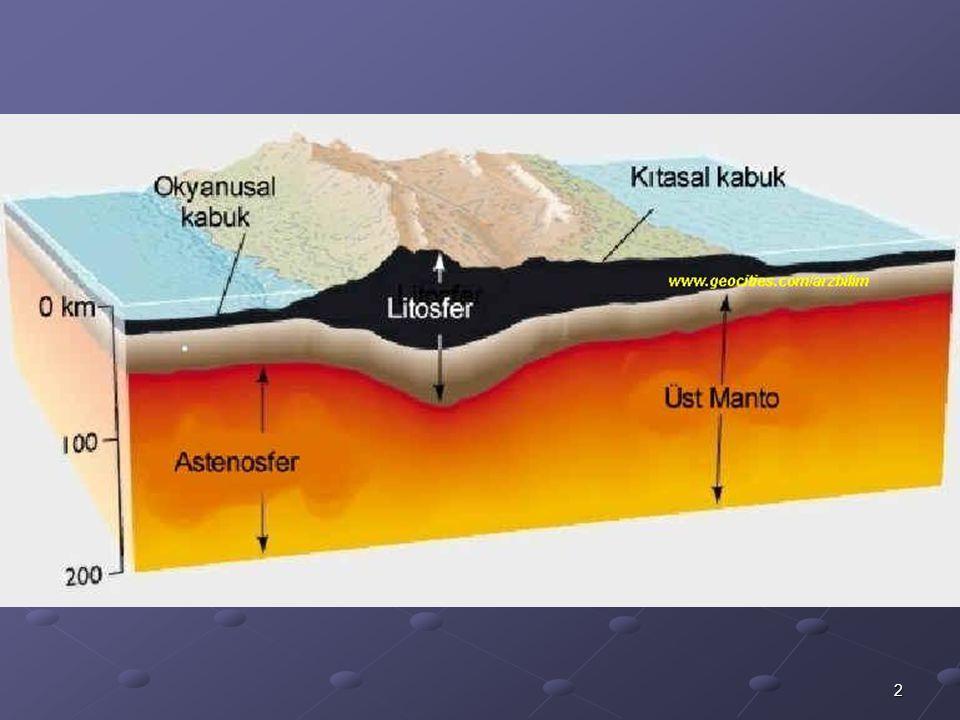 13 Kıtasal levhaların iç bölgelerinde, çok derinlere ulaşan kırık sistemleri (rift zonları gelişir.