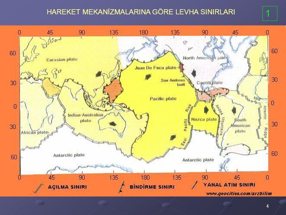 15 1.Uzaklaşan levhaların sınırlarında (OOS, yay ardı bölgeler) gelişen magmatizma OOS bölgelerinde üst mantoya kadar uzanan kırık zonlarından (rift bölgelerinden) yer yüzeyine büyük miktarda magma boşalımı olmaktadır.