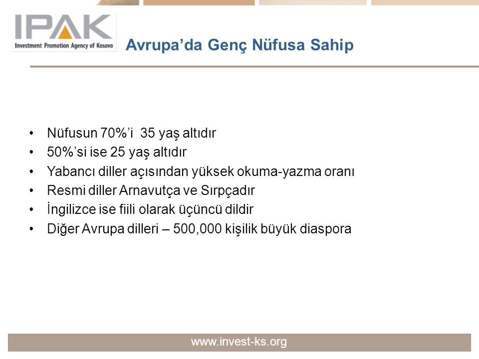 Avrupa'da Genç Nüfusa Sahip Nüfusun 70%'i 35 yaş altıdır 50%'si ise 25 yaş altıdır Yabancı diller açısından yüksek okuma-yazma oranı Resmi diller Arna