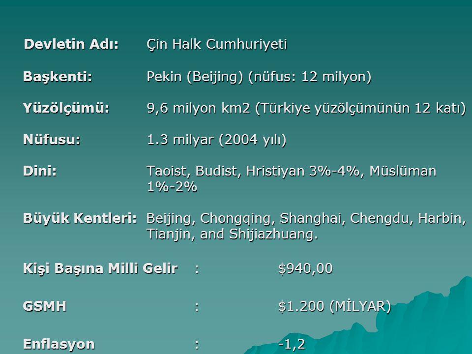 Ülke Profili Ülke Profili Devletin Adı: Çin Halk Cumhuriyeti Başkenti: Pekin (Beijing) (nüfus: 12 milyon) Yüzölçümü: 9,6 milyon km2 (Türkiye yüzölçümünün 12 katı) Nüfusu: 1.3 milyar (2004 yılı) Dini: Taoist, Budist, Hristiyan 3%-4%, Müslüman 1%-2% Büyük Kentleri: Beijing, Chongqing, Shanghai, Chengdu, Harbin, Tianjin, and Shijiazhuang.