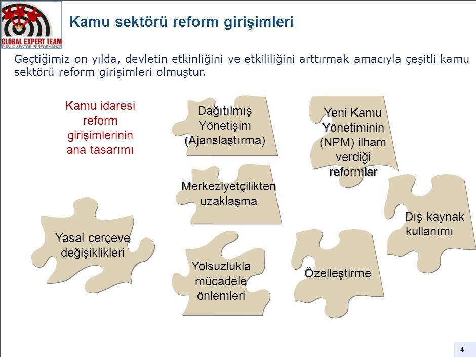 Kamu sektörü reform girişimleri 4 Yeni Kamu Yönetiminin (NPM) ilham verdiği reformlar Yasal çerçeve değişiklikleri Yasal çerçeve değişiklikleri Merkez