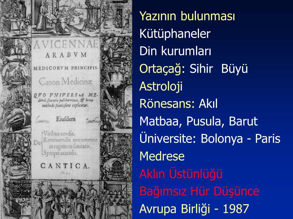 Yazının bulunması Kütüphaneler Din kurumları Ortaçağ: Sihir Büyü Astroloji Rönesans: Akıl Matbaa, Pusula, Barut Üniversite: Bolonya - Paris Medrese Ak