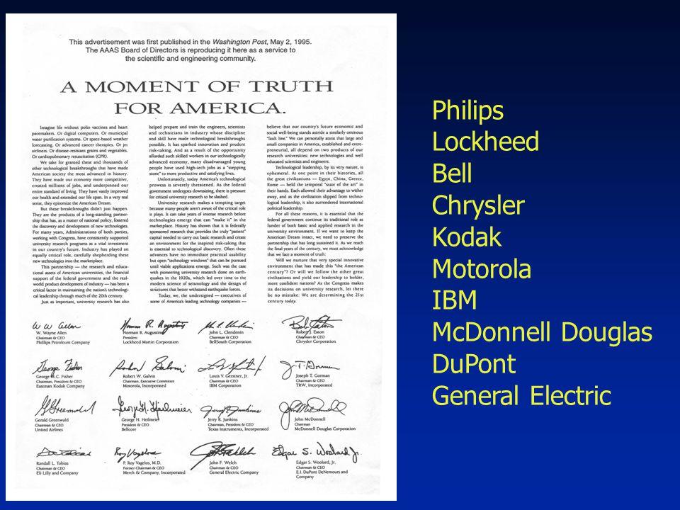 Philips Lockheed Bell Chrysler Kodak Motorola IBM McDonnell Douglas DuPont General Electric