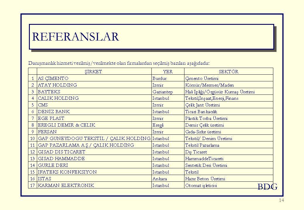 BDG 14 Danışmanlık hizmeti verilmiş/verilmekte olan firmalardan seçilmiş bazıları aşağıdadır: REFERANSLAR