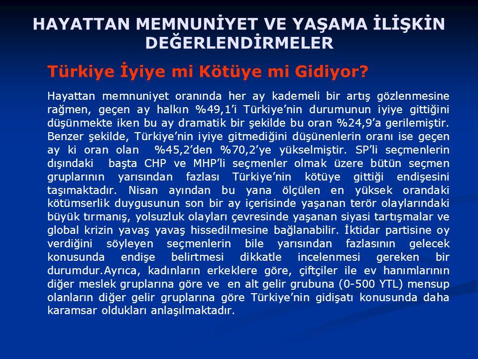 Türkiye İyiye mi Kötüye mi Gidiyor.