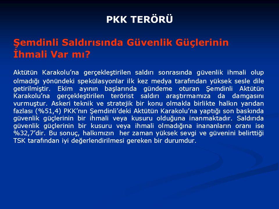 Şemdinli Saldırısında Güvenlik Güçlerinin İhmali Var mı.