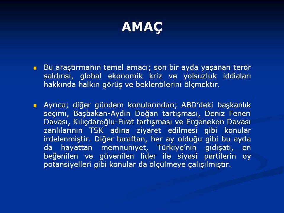 Sizce PKK' nın Şemdinli'deki Aktütün Karakoluna Yaptığı Son Baskında Güvenlik Güçlerinin İhmali veya Kusuru var Mıdır.