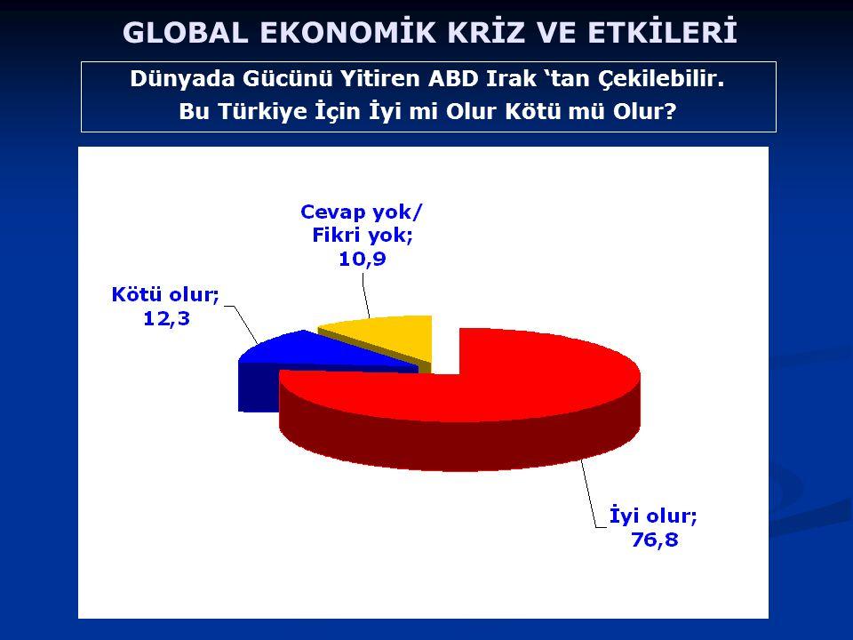 Dünyada Gücünü Yitiren ABD Irak 'tan Çekilebilir. Bu Türkiye İçin İyi mi Olur Kötü mü Olur.
