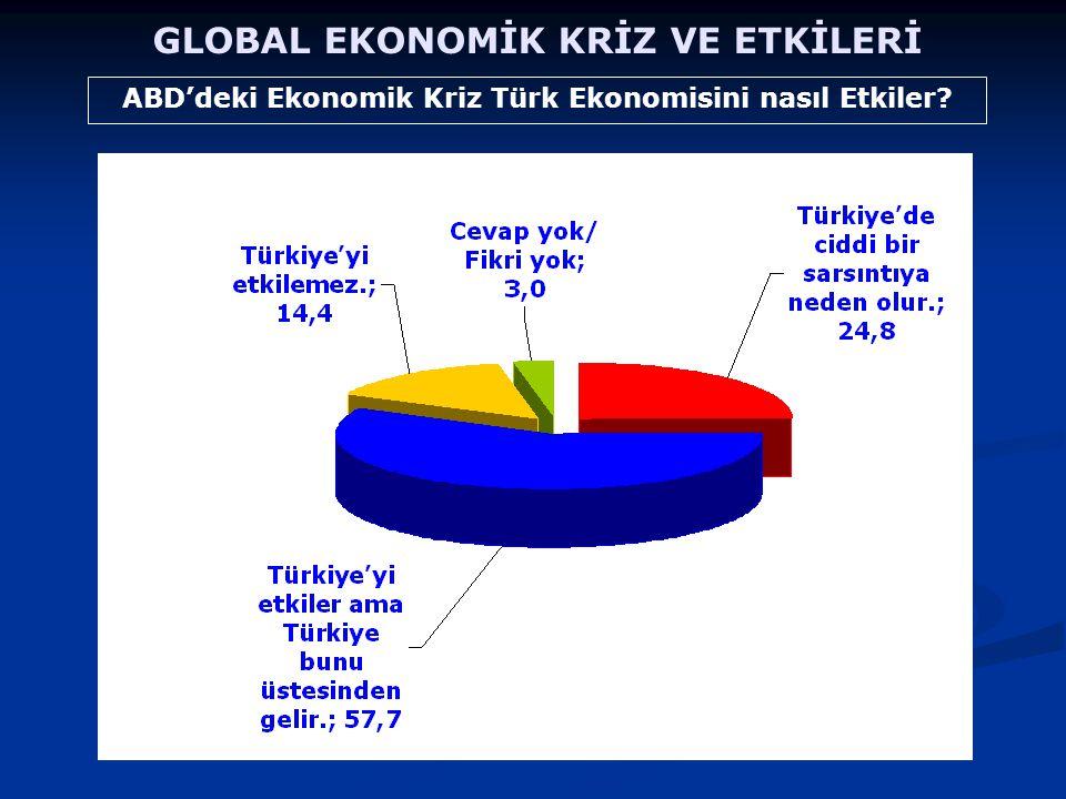 ABD'deki Ekonomik Kriz Türk Ekonomisini nasıl Etkiler GLOBAL EKONOMİK KRİZ VE ETKİLERİ