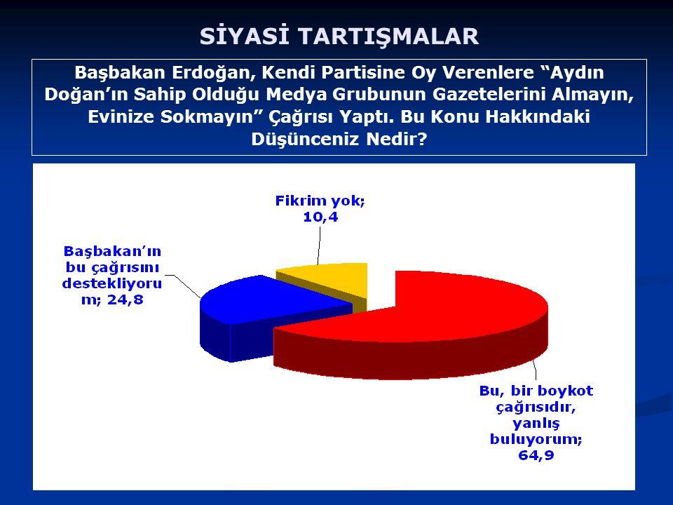 Başbakan Erdoğan, Kendi Partisine Oy Verenlere Aydın Doğan'ın Sahip Olduğu Medya Grubunun Gazetelerini Almayın, Evinize Sokmayın Çağrısı Yaptı.