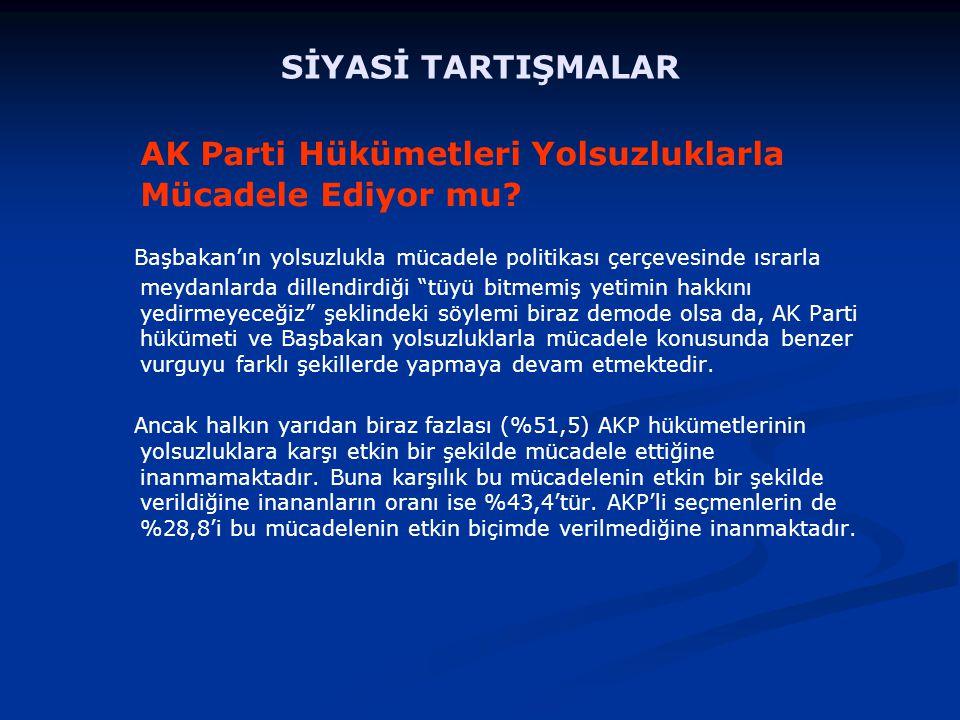 AK Parti Hükümetleri Yolsuzluklarla Mücadele Ediyor mu.
