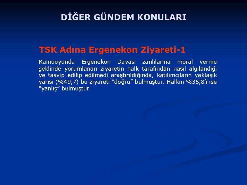 TSK Adına Ergenekon Ziyareti-1 Kamuoyunda Ergenekon Davası zanlılarına moral verme şeklinde yorumlanan ziyaretin halk tarafından nasıl algılandığı ve tasvip edilip edilmedi araştırıldığında, katılımcıların yaklaşık yarısı (%49,7) bu ziyareti doğru bulmuştur.