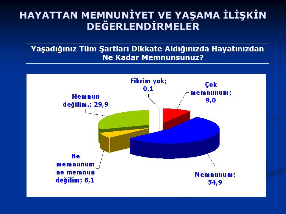 Türk- Kürt Çatışması İhtimalini Görüyor musunuz.