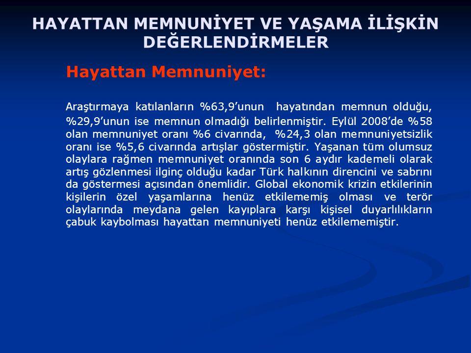 AKP Hükümetinin Yolsuzluklara Karşı Etkin Bir Şekilde Mücadele Ettiğine İnanıyor musunuz.