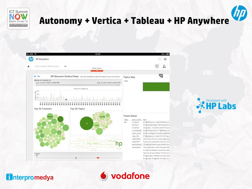 Autonomy + Vertica + Tableau + HP Anywhere