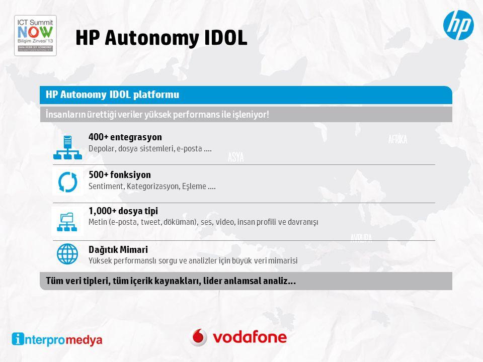 Depolar, dosya sistemleri, e-posta.... 400+ entegrasyon Tüm veri tipleri, tüm içerik kaynakları, lider anlamsal analiz... HP Autonomy IDOL platformu İ
