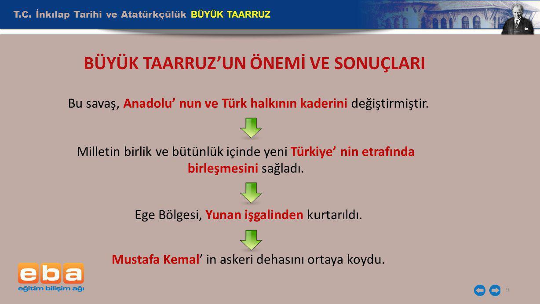 T.C. İnkılap Tarihi ve Atatürkçülük BÜYÜK TAARRUZ 9 BÜYÜK TAARRUZ'UN ÖNEMİ VE SONUÇLARI Bu savaş, Anadolu' nun ve Türk halkının kaderini değiştirmişti