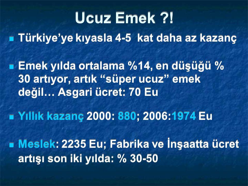 Ucuz Emek ?.