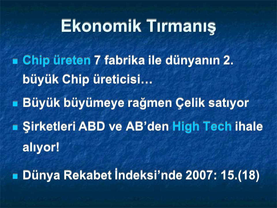Ekonomik Tırmanış Chip üreten 7 fabrika ile dünyanın 2.