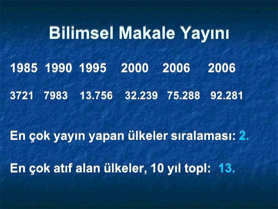 Bilimsel Makale Yayını 1985 1990 19952000 2006 2006 3721 7983 13.756 32.239 75.288 92.281 En çok yayın yapan ülkeler sıralaması: 2.