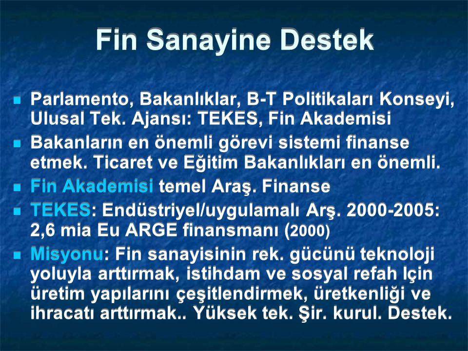 Fin Sanayine Destek Parlamento, Bakanlıklar, B-T Politikaları Konseyi, Ulusal Tek.