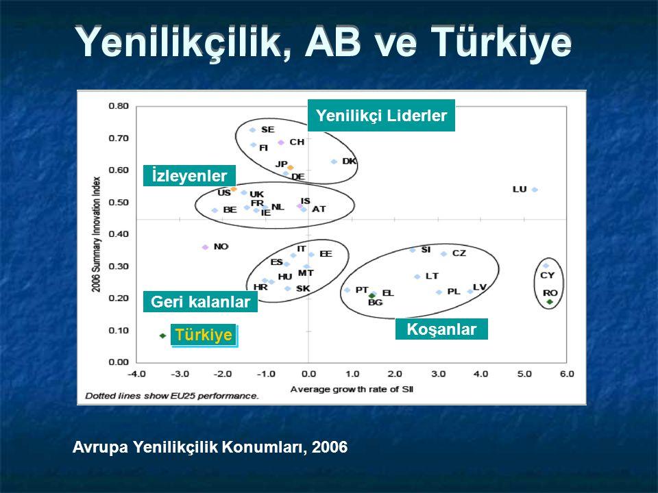 Ormancı'dan Tekno Lider 1950 öncesi yoksul, köylü; cazibesi, doğal kaynakları yok, ormancı ülke.