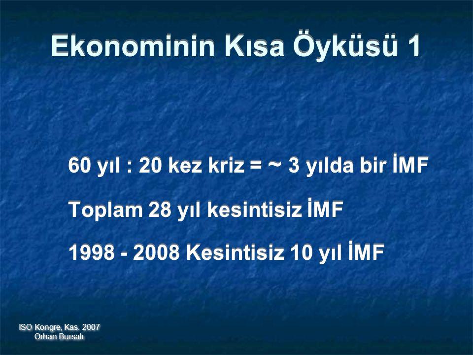 Ekonominin Kısa Öyküsü 1 60 yıl : 20 kez kriz = ~ 3 yılda bir İMF Toplam 28 yıl kesintisiz İMF 1998 - 2008 Kesintisiz 10 yıl İMF 60 yıl : 20 kez kriz = ~ 3 yılda bir İMF Toplam 28 yıl kesintisiz İMF 1998 - 2008 Kesintisiz 10 yıl İMF ISO Kongre, Kas.