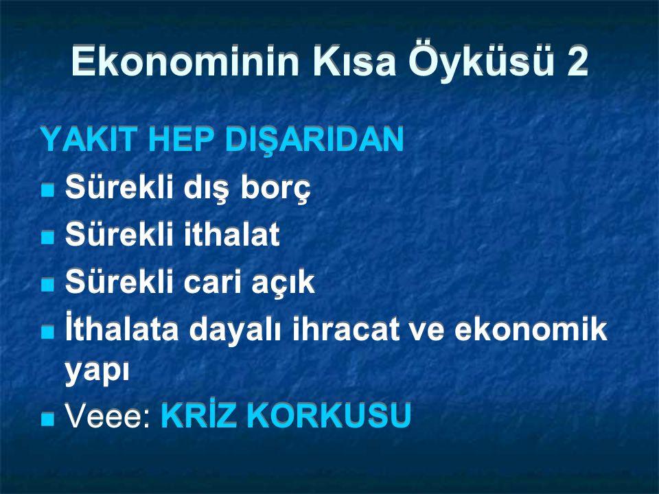Temel İhtiyaç Sürdürülebilir bir ekonomik yapı Sürdürülebilir bir ekonomik yapı Sürdürülebilir bir büyüme Sürdürülebilir bir büyüme Güçlü ekonomi, refah Güçlü ekonomi, refah VE GEREKLİ ARAÇLAR : B - T ve Yenilikçi Sistem (ÇÜNKÜ BAŞKA HERŞEY DENENDİ !) Sürdürülebilir bir ekonomik yapı Sürdürülebilir bir ekonomik yapı Sürdürülebilir bir büyüme Sürdürülebilir bir büyüme Güçlü ekonomi, refah Güçlü ekonomi, refah VE GEREKLİ ARAÇLAR : B - T ve Yenilikçi Sistem (ÇÜNKÜ BAŞKA HERŞEY DENENDİ !)