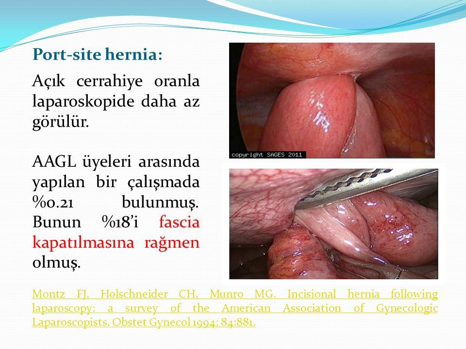 Port-site hernia: Açık cerrahiye oranla laparoskopide daha az görülür. AAGL üyeleri arasında yapılan bir çalışmada %0.21 bulunmuş. Bunun %18'i fascia