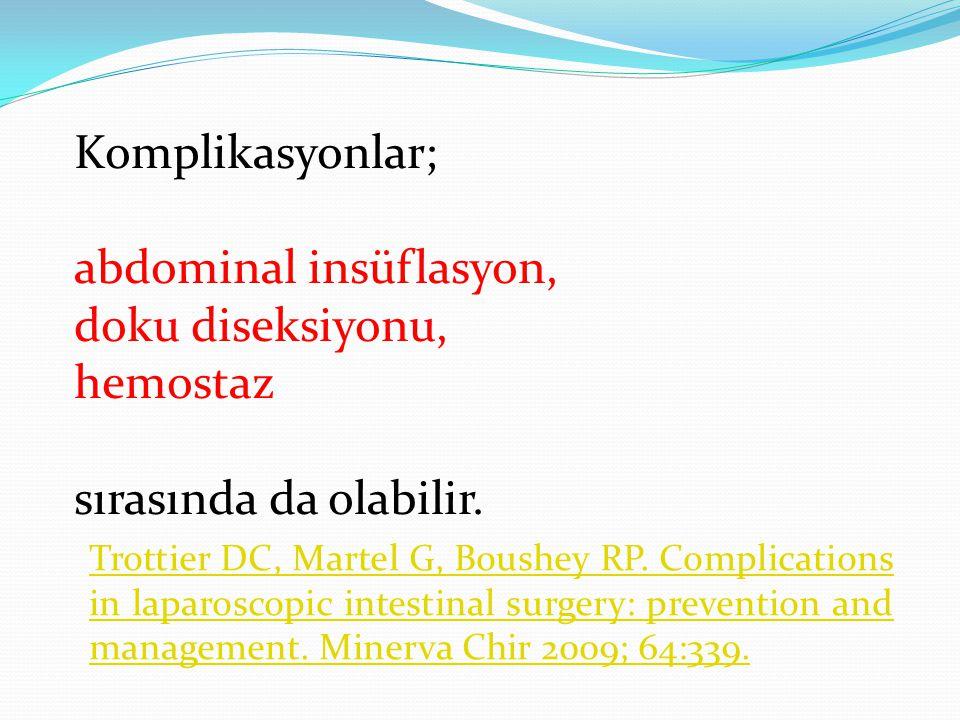 Komplikasyonlar; abdominal insüflasyon, doku diseksiyonu, hemostaz sırasında da olabilir. Trottier DC, Martel G, Boushey RP. Complications in laparosc