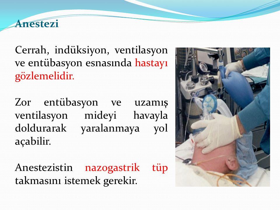 Anestezi Cerrah, indüksiyon, ventilasyon ve entübasyon esnasında hastayı gözlemelidir. Zor entübasyon ve uzamış ventilasyon mideyi havayla doldurarak