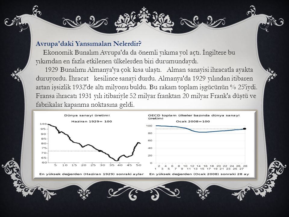 Avrupa′daki Yansımaları Nelerdir? Ekonomik Bunalım Avrupa′da da önemli yıkıma yol açtı. İngiltere bu yıkımdan en fazla etkilenen ülkelerden biri durum